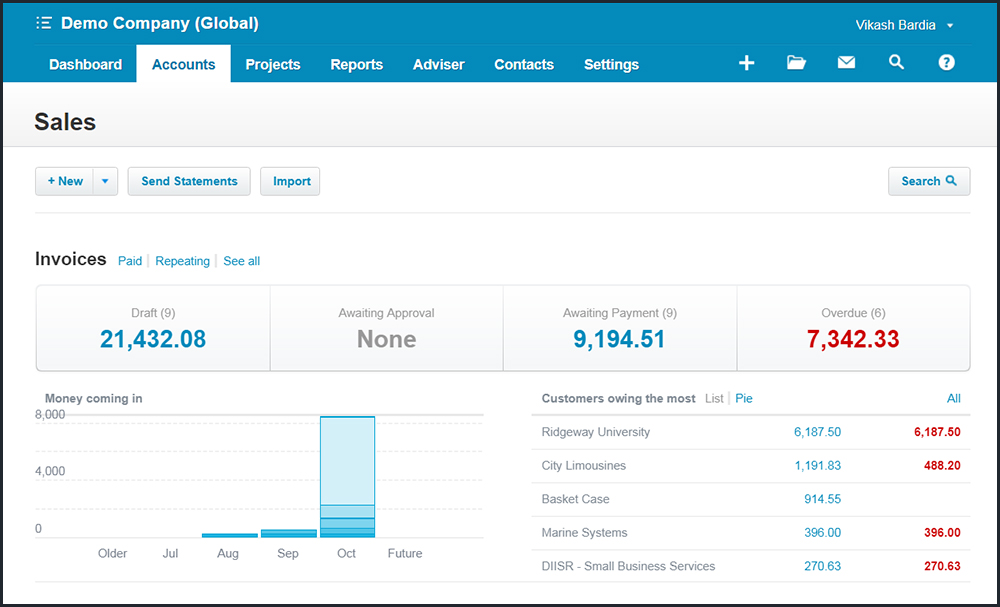 Xero Accounts Sales view - PrintPlanr