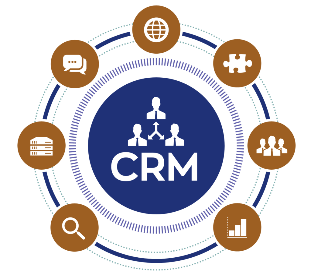 Access-all-Customer-Information-from-Print-CRM